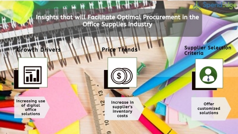 Global Office Supplies Industry Procurement Intelligence Report. (Graphic: Business Wire)