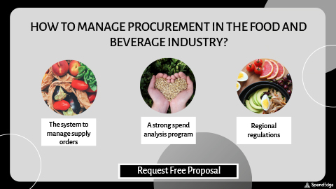 How to Manage Procurement in the Food and Beverage Industry?