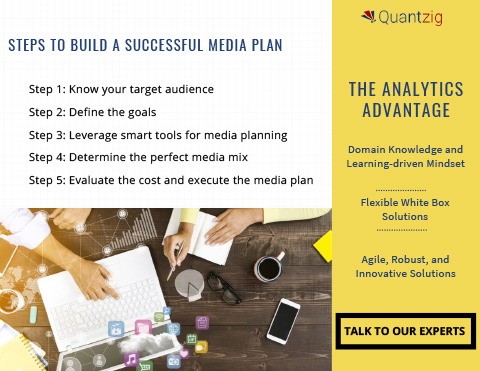 Steps To Build a Successful Media Plan