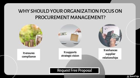 Why Should Your Organization Focus on Procurement Management?