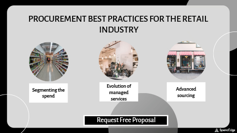 Procurement Best Practices for the Retail Industry.