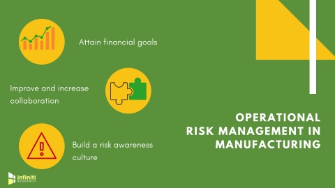 Benefits of improving operational risk management in manufacturing (Graphic: Business Wire)
