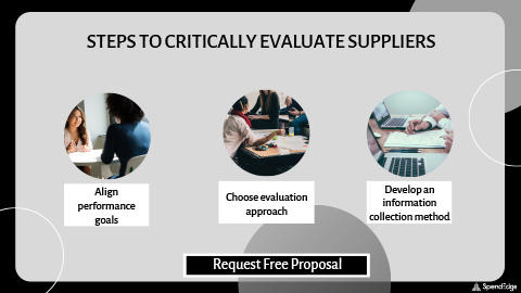 Steps to Critically Evaluate Suppliers. (Graphic: Business Wire)