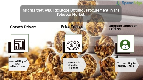 Global Tobacco Market Procurement Intelligence Report. (Graphic: Business Wire)