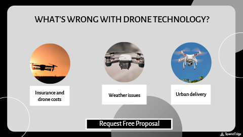 What's Wrong with Drone Technology?