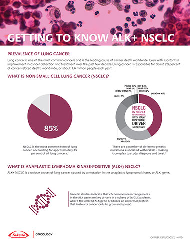 Getting to Know ALK+ NSCLC