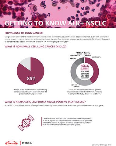 Conocer el ALK+ NSCLC