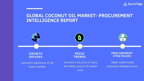 SpendEdge, a global procurement market intelligence firm, has announced the release of its Global Coconut Oil Market Procurement Intelligence Report. (Graphic: Business Wire)