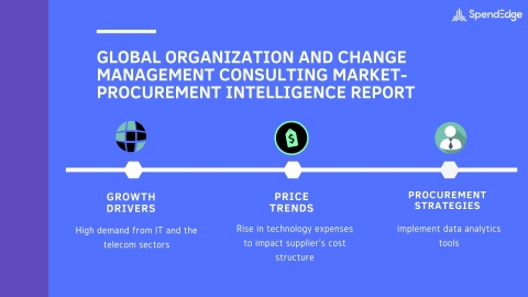 SpendEdge, a global procurement market intelligence firm, has announced the release of its Global Organization and Change Management Consulting Market Procurement Intelligence Report (Graphic: Business Wire)