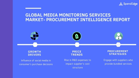 SpendEdge, a global procurement market intelligence firm, has announced the release of its Global Media Monitoring Services Market Procurement Intelligence Report (Graphic: Business Wire)