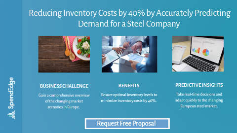 Reducing Inventory Costs by 40% by Accurately Predicting Demand for a Steel Company.