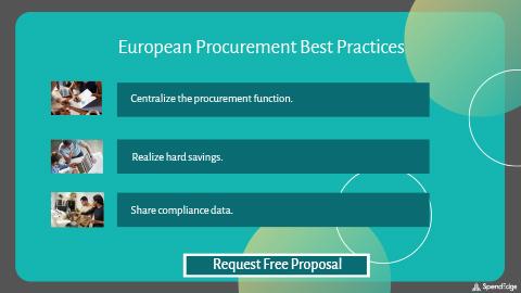 European Procurement Best Practices.