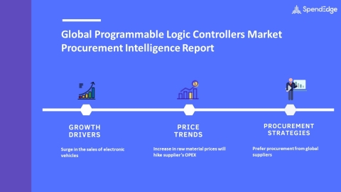 SpendEdge, a global procurement market intelligence firm, has announced the release of its Global Programmable Logic Controllers Market Procurement Intelligence Report. (Graphic: Business Wire)