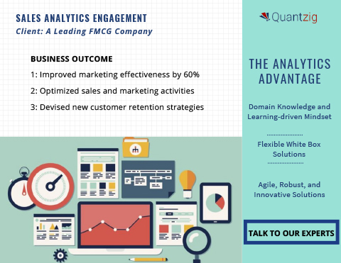 Sales Analytics Engagement Outcome