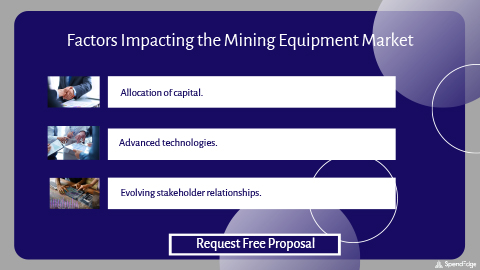 Factors Impacting the Mining Equipment Market.