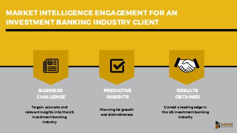 Market Intelligence Solution Helped an Investment Bank to Secure a Leading Edge in the US Investment Banking Industry