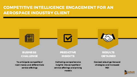 Infiniti Helped an Aerospace Industry Client to Devise Robust Go-Forward Strategies