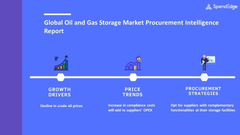 SpendEdge, a global procurement market intelligence firm, has announced the release of its Global Oil and Gas Storage Market Procurement Intelligence Report. (Graphic: Business Wire)