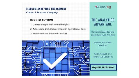Quantzig's Telecom Analytics Engagement Outcome