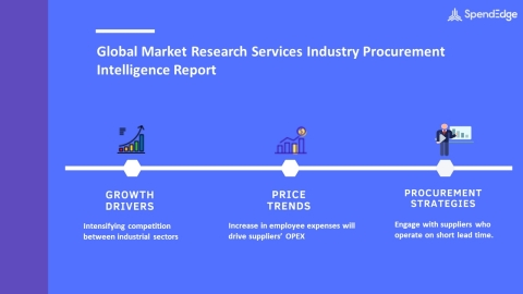 SpendEdge, a global procurement market intelligence firm, has announced the release of its Global Market Research Services Industry Procurement Intelligence Report. (Graphic: Business Wire)