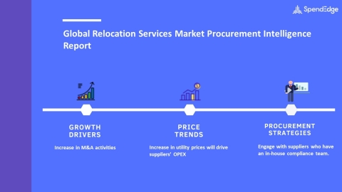 SpendEdge, a global procurement market intelligence firm, has announced the release of its Global Relocation Services Market Procurement Intelligence Report. (Graphic: Business Wire)
