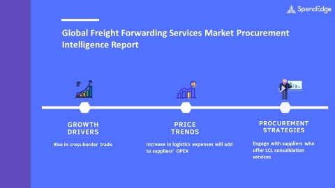 SpendEdge, a global procurement market intelligence firm, has announced the release of its Global Freight Forwarding Services Market Procurement Intelligence Report. (Graphic: Business Wire)