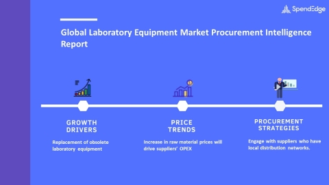 SpendEdge, a global procurement market intelligence firm, has announced the release of its Global Laboratory Equipment Market Procurement Intelligence Report. (Graphic: Business Wire)
