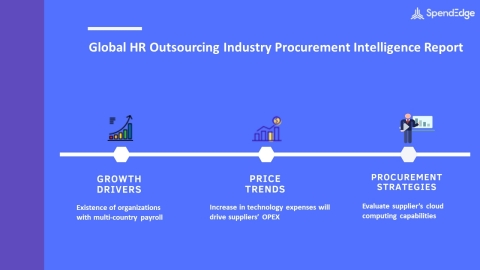 SpendEdge, a global procurement market intelligence firm, has announced the release of its Global HR Outsourcing Industry Procurement Intelligence Report. (Graphic: Business Wire)
