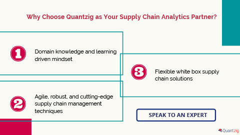 Why Choose Quantzig as Your Supply Chain Analytics Partner?