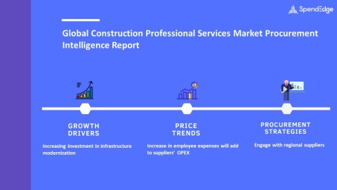 SpendEdge, a global procurement market intelligence firm, has announced the release of its Global Construction Professional Services Market Procurement Intelligence Report. (Graphic: Business Wire)