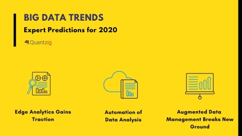Three Emerging Big Data Trends to Watch Out For in 2020 (Graphic: Business Wire)