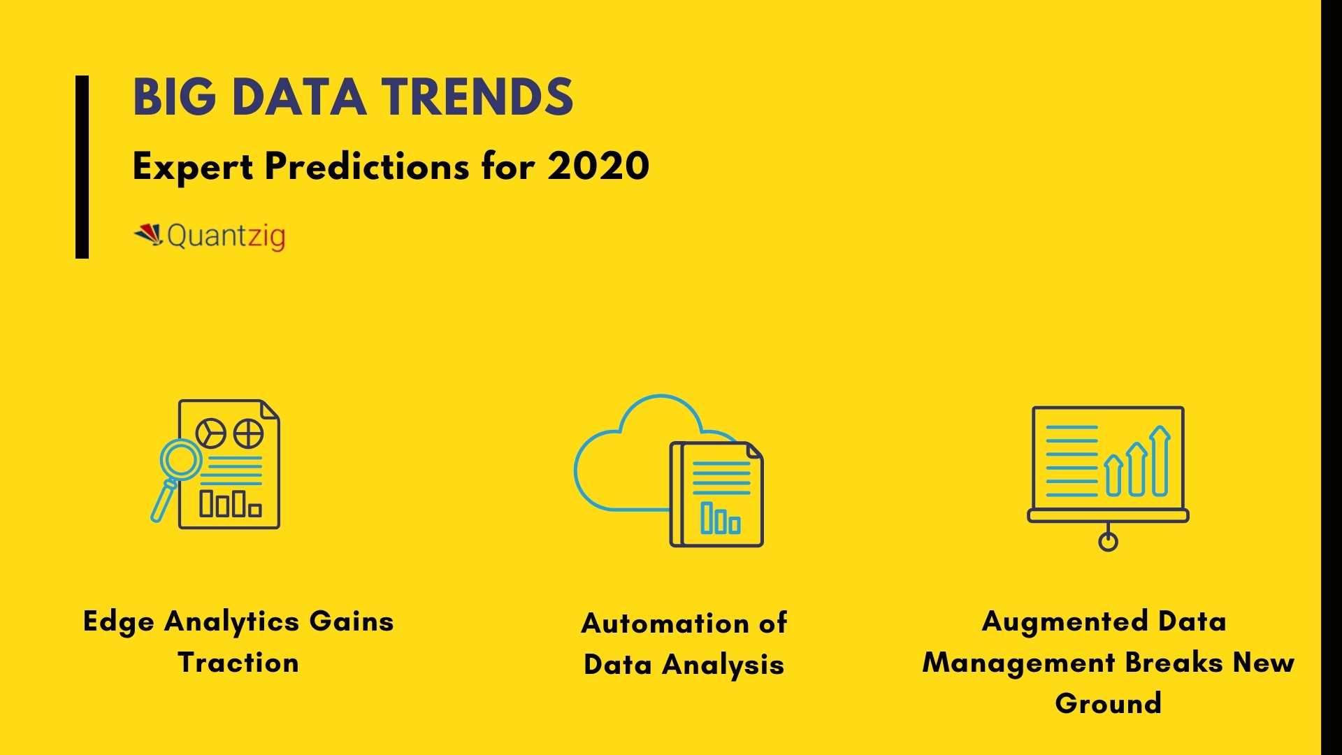 Business Trends 2020.Quantzig S Recent Article Unveils Three Big Data Trends To