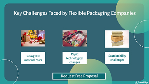 Key Challenges Faced by Flexible Packaging Companies.