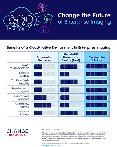 Benefits of a Cloud-Native Environment in Enterprise Imaging