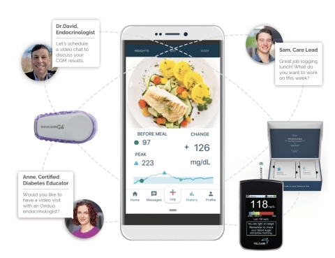 Onduo (Graphic: Business Wire)