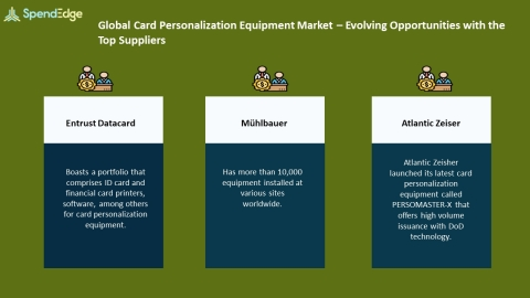 SpendEdge, a global procurement market intelligence firm, has announced the release of its Global Card Personalization Equipment Market Procurement Intelligence Report. (Graphic: Business Wire)