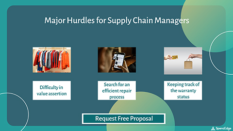 Major Hurdles for Supply Chain Managers.