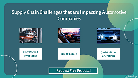 Supply Chain Challenges that are Impacting Automotive Companies.