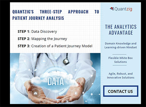 Quantzig's Three-step Approach to Patient Journey Analysis