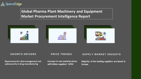 SpendEdge, a global procurement market intelligence firm, has announced the release of its Global Pharma Plant Machinery and Equipment Market Procurement Intelligence Report. (Graphic: Business Wire)