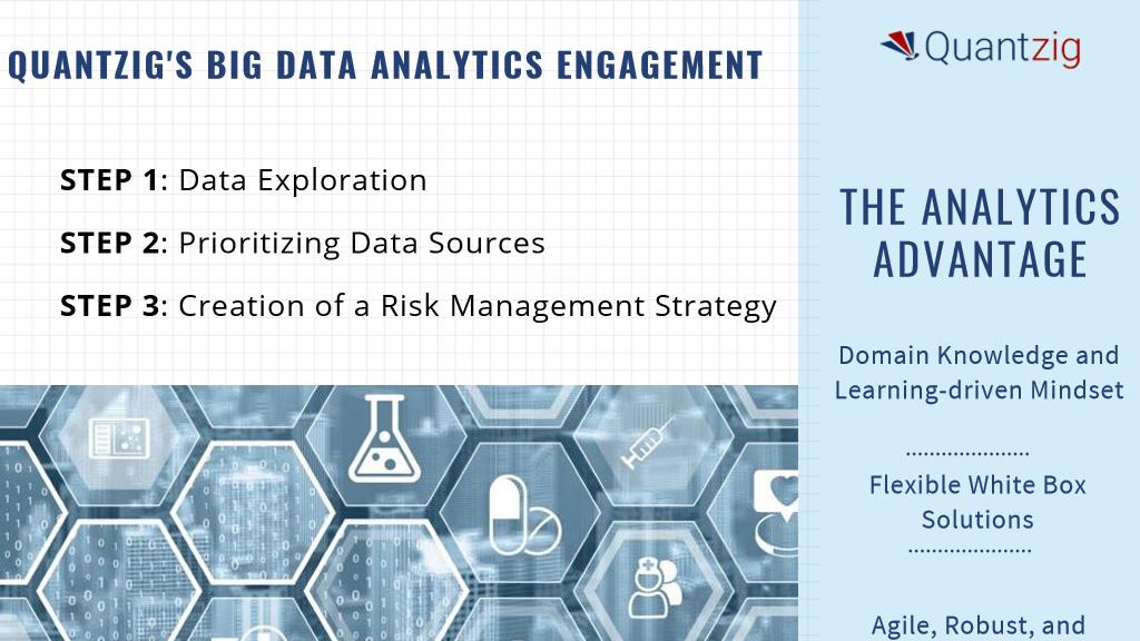 Quantzig's Big Data Analytics Engagement