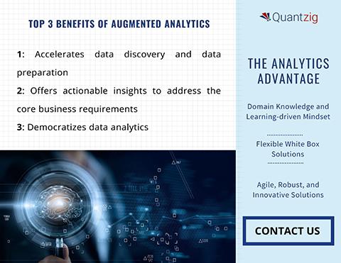 Top 3 Benefits of Augmented Analytics