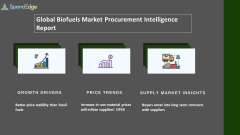 SpendEdge, a global procurement market intelligence firm, has announced the release of its Global Biofuels Market Procurement Intelligence Report. (Graphic: Business Wire)