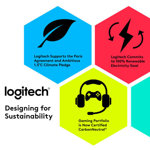 Logitech Designing for Sustainability (Graphic: Business Wire)