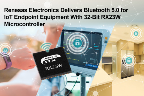 Renesas Electronics Delivers Bluetooth 5.0 for IoT Endpoint Equipment With 32-Bit RX23W Microcontroller (Graphic: Business Wire)