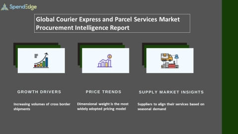 SpendEdge, a global procurement market intelligence firm, has announced the release of its Global Courier Express and Parcel Services Market Procurement Intelligence Report. (Graphic: Business Wire)