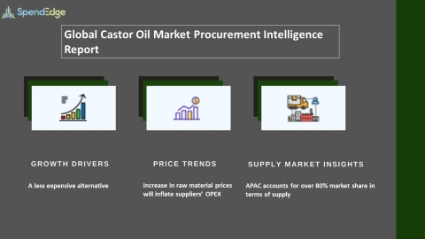 SpendEdge, a global procurement market intelligence firm, has announced the release of its Global Castor Oil Market Procurement Intelligence Report. (Graphic: Business Wire)