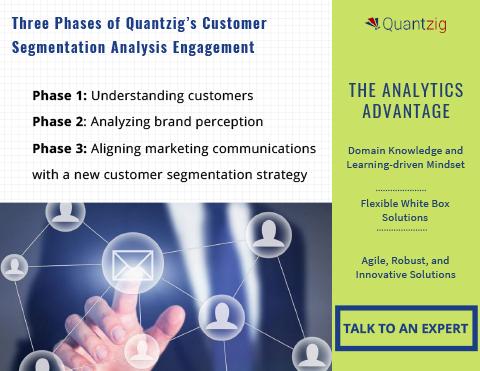 Three Phases of Quantzig's Customer Segmentation Analysis Engagement