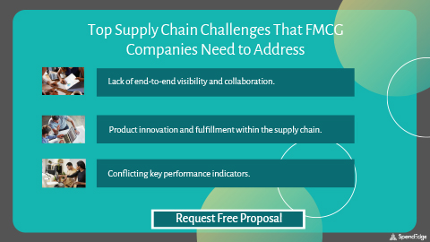 Top Supply Chain Challenges That FMCG Companies Need to Address.