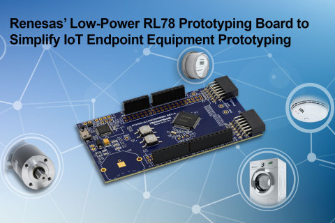 Renesas' low-power RL78 prototyping board to simplify IoT endpoint equipment prototyping (Graphic: Business Wire)